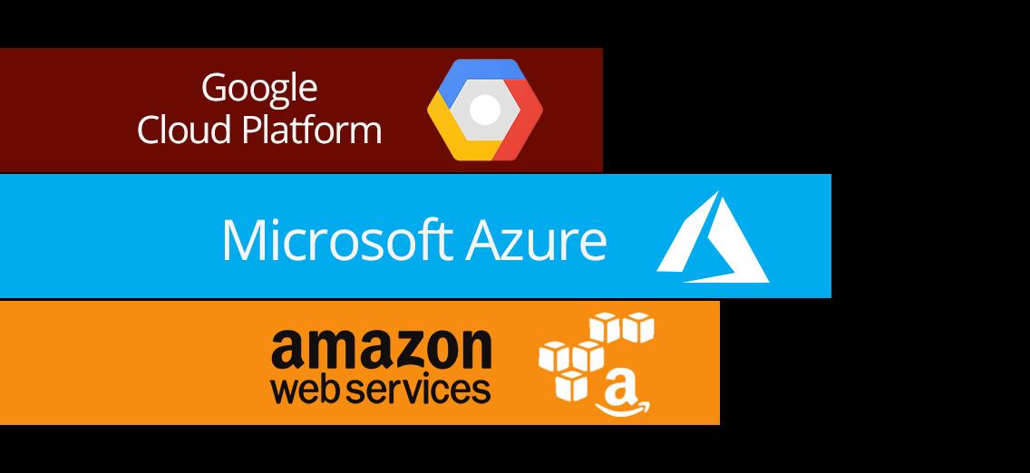 Microsoft Azure in 2018