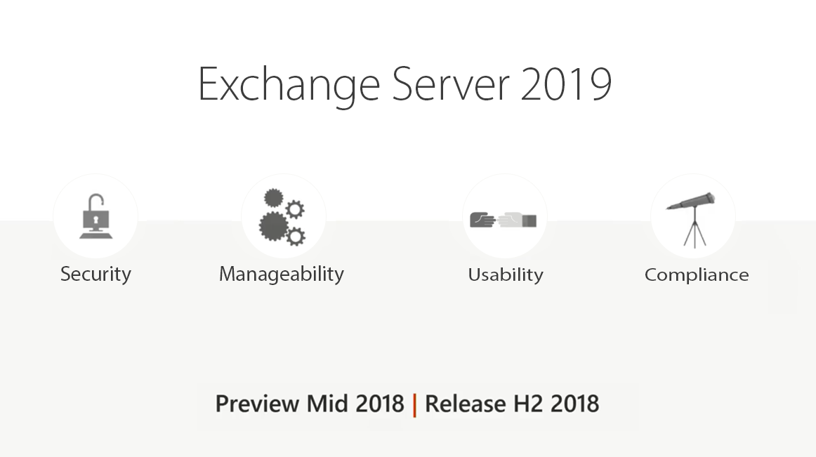 Microsoft exchange Server 2019